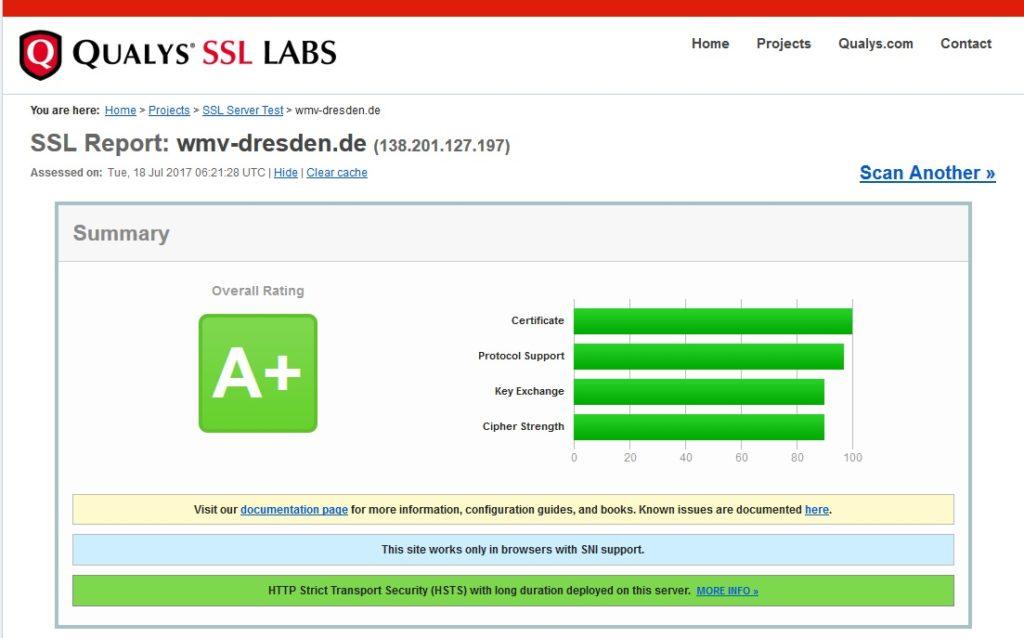 wmv-dresden Qualys SSL Labs Testergebnis